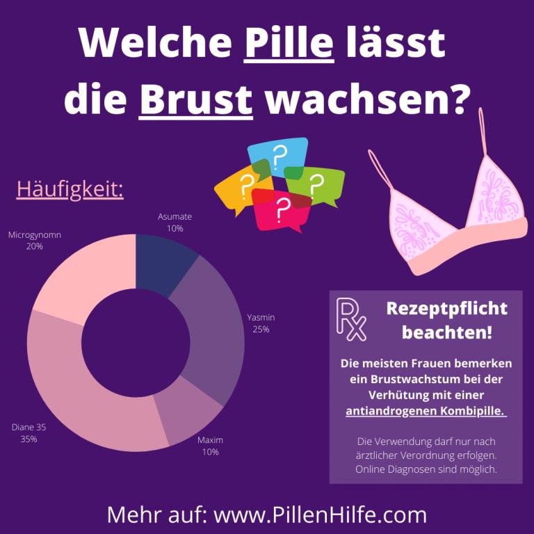 Welche Pille lässt die Brust wachsen? | Liste